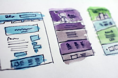 What are the different types of Websites