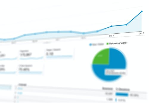 How has Google Analytics evolved over the years